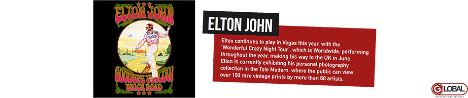Elton Artist Activity from June 2017